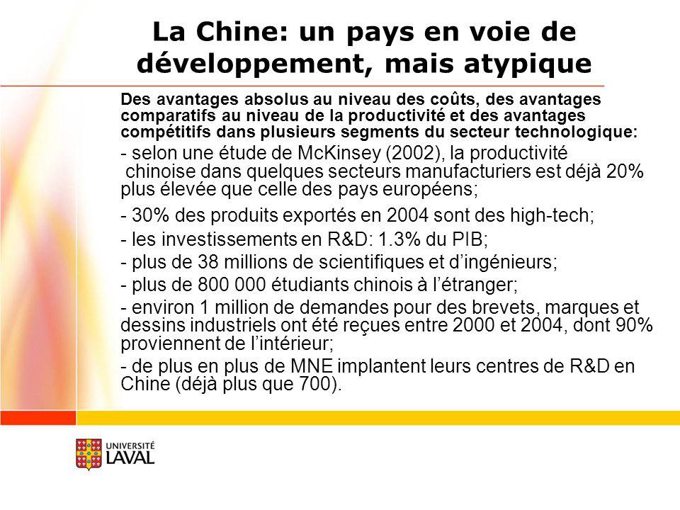 La Chine: un pays en voie de développement, mais atypique Des avantages absolus au niveau des coûts, des avantages comparatifs au niveau de la productivité et des avantages compétitifs dans plusieurs segments du secteur technologique: - selon une étude de McKinsey (2002), la productivité chinoise dans quelques secteurs manufacturiers est déjà 20% plus élevée que celle des pays européens; - 30% des produits exportés en 2004 sont des high-tech; - les investissements en R&D: 1.3% du PIB; - plus de 38 millions de scientifiques et dingénieurs; - plus de 800 000 étudiants chinois à létranger; - environ 1 million de demandes pour des brevets, marques et dessins industriels ont été reçues entre 2000 et 2004, dont 90% proviennent de lintérieur; - de plus en plus de MNE implantent leurs centres de R&D en Chine (déjà plus que 700).