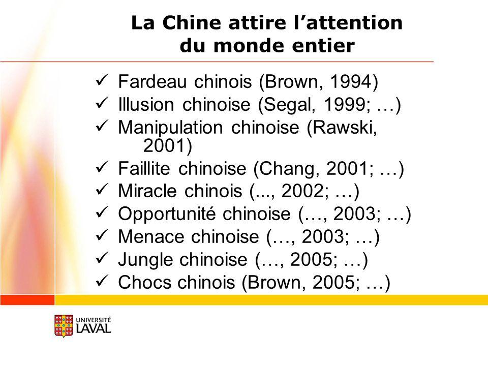 La Chine attire lattention du monde entier Fardeau chinois (Brown, 1994) Illusion chinoise (Segal, 1999; …) Manipulation chinoise (Rawski, 2001) Faillite chinoise (Chang, 2001; …) Miracle chinois (..., 2002; …) Opportunité chinoise (…, 2003; …) Menace chinoise (…, 2003; …) Jungle chinoise (…, 2005; …) Chocs chinois (Brown, 2005; …)