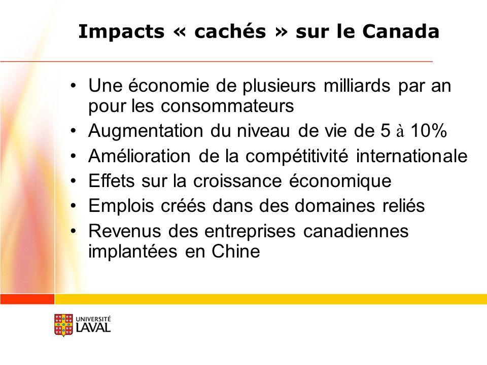Impacts « cachés » sur le Canada Une économie de plusieurs milliards par an pour les consommateurs Augmentation du niveau de vie de 5 à 10% Amélioration de la compétitivité internationale Effets sur la croissance économique Emplois créés dans des domaines reliés Revenus des entreprises canadiennes implantées en Chine