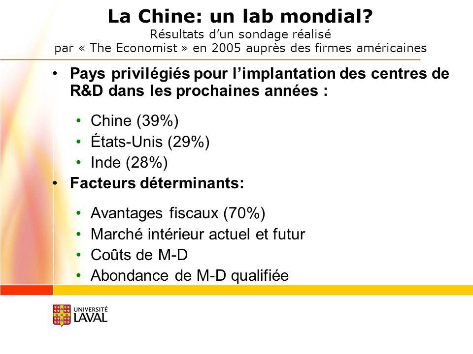 La Chine: un lab mondial.