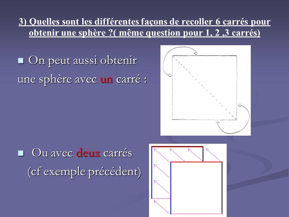 3) Quelles sont les différentes façons de recoller 6 carrés pour obtenir une sphère ?( même question pour 1, 2,3 carrés) On peut aussi obtenir On peut
