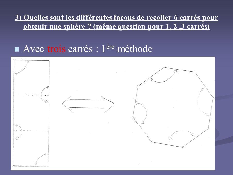 3) Quelles sont les différentes façons de recoller 6 carrés pour obtenir une sphère ? (même question pour 1, 2,3 carrés) Avec trois carrés : 1 ère mét
