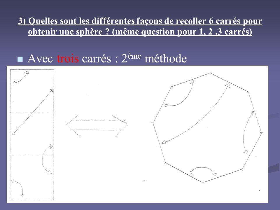 3) Quelles sont les différentes façons de recoller 6 carrés pour obtenir une sphère ? (même question pour 1, 2,3 carrés) Avec trois carrés : 2 ème mét