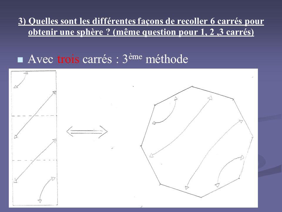 3) Quelles sont les différentes façons de recoller 6 carrés pour obtenir une sphère ? (même question pour 1, 2,3 carrés) Avec trois carrés : 3 ème mét