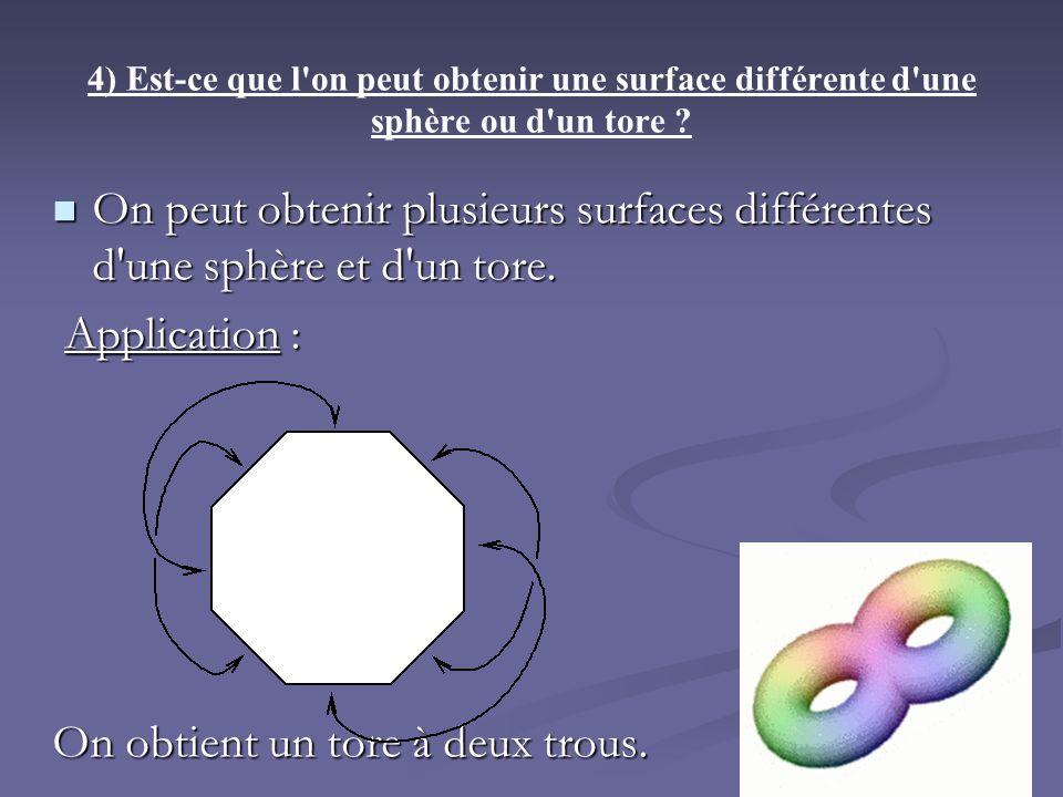 4) Est-ce que l'on peut obtenir une surface différente d'une sphère ou d'un tore ? On peut obtenir plusieurs surfaces différentes d'une sphère et d'un