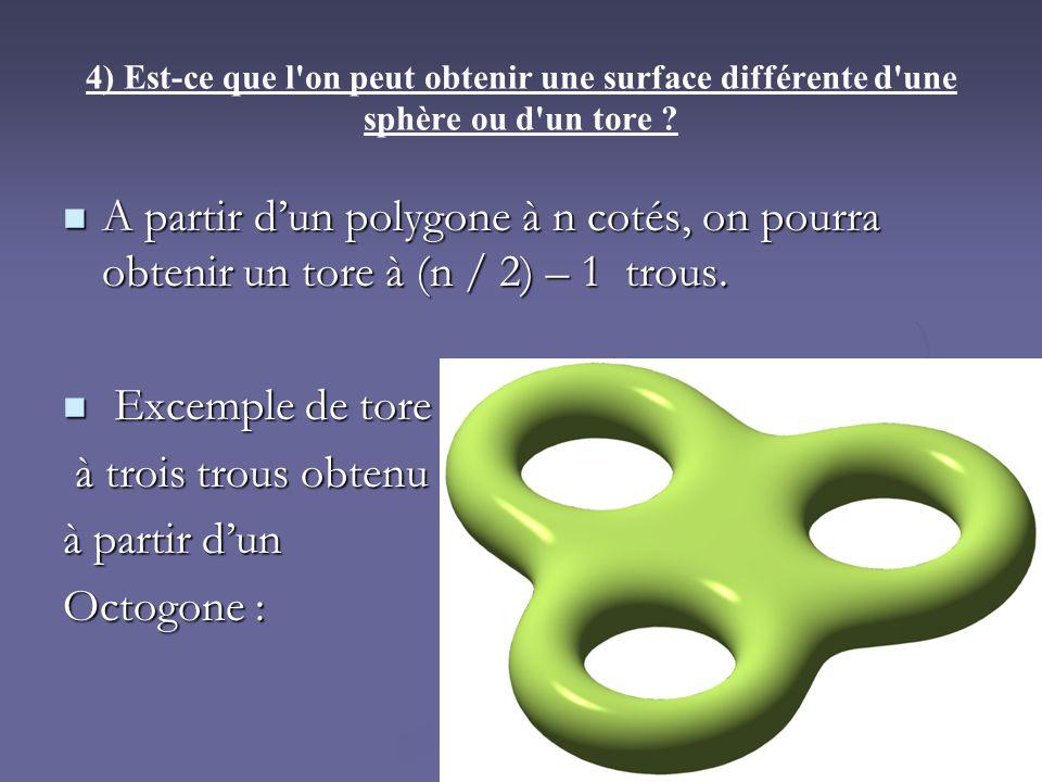 4) Est-ce que l'on peut obtenir une surface différente d'une sphère ou d'un tore ? A partir dun polygone à n cotés, on pourra obtenir un tore à (n / 2