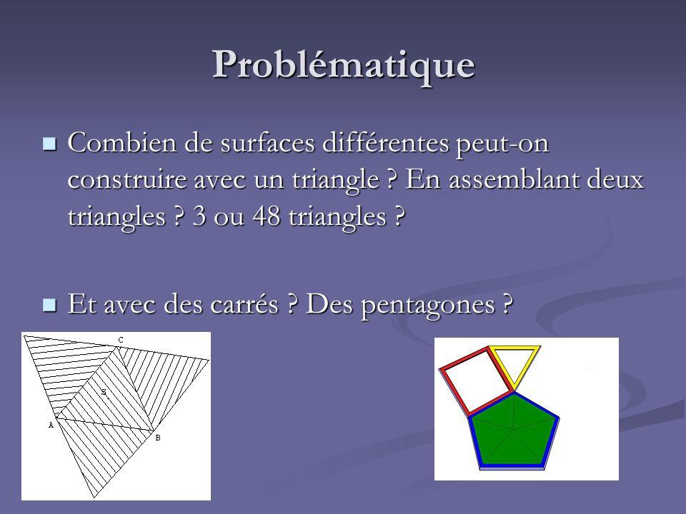 Problématique Combien de surfaces différentes peut-on construire avec un triangle ? En assemblant deux triangles ? 3 ou 48 triangles ? Combien de surf