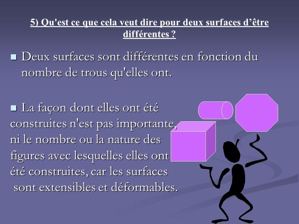 5) Qu'est ce que cela veut dire pour deux surfaces dêtre différentes ? Deux surfaces sont différentes en fonction du nombre de trous qu'elles ont. Deu