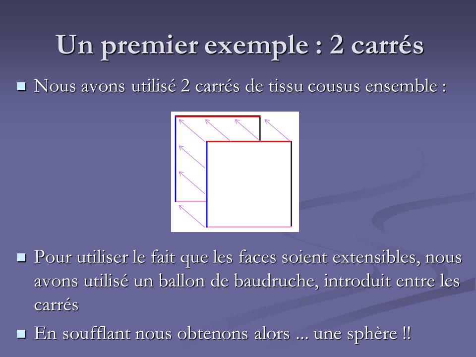 Un deuxième exemple : 4 triangles Nous avons utilisé quatre triangles de tissu que nous avons cousus ensemble Nous avons utilisé quatre triangles de tissu que nous avons cousus ensemble En déformant nous obtenons encore une sphère.