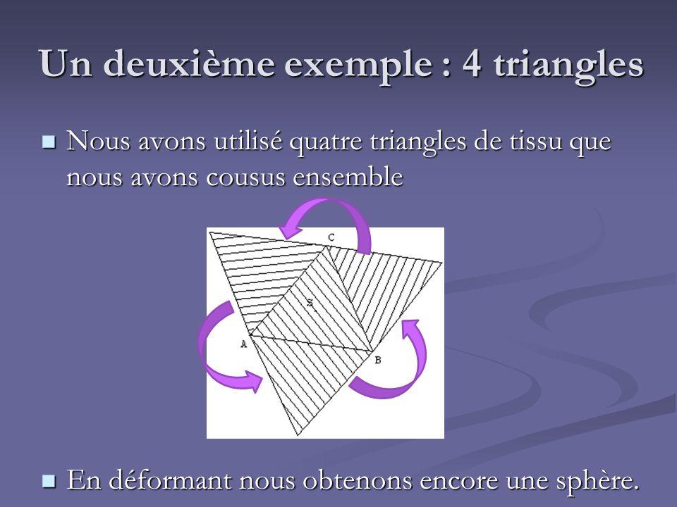 Un troisième exemple : 1 carré Nous avons utilisé un seul carré de tissu Nous avons utilisé un seul carré de tissu 1 ère étape : relier les côtés faces opposés du carré 1 ère étape : relier les côtés faces opposés du carré Nous obtenons alors un cylindre Nous obtenons alors un cylindre 2 ème étape : relier les deux bases du cylindre 2 ème étape : relier les deux bases du cylindre Nous obtenons alors un tore Nous obtenons alors un tore