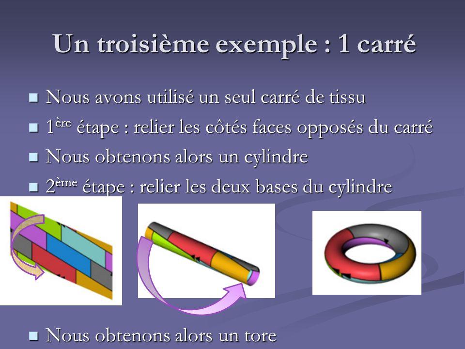 Un troisième exemple : 1 carré Nous avons utilisé un seul carré de tissu Nous avons utilisé un seul carré de tissu 1 ère étape : relier les côtés face