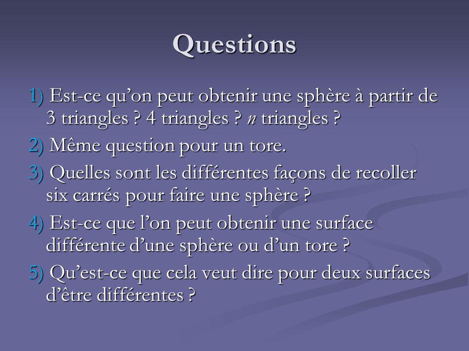 Questions 1) Est-ce quon peut obtenir une sphère à partir de 3 triangles ? 4 triangles ? n triangles ? 2) Même question pour un tore. 3) Quelles sont