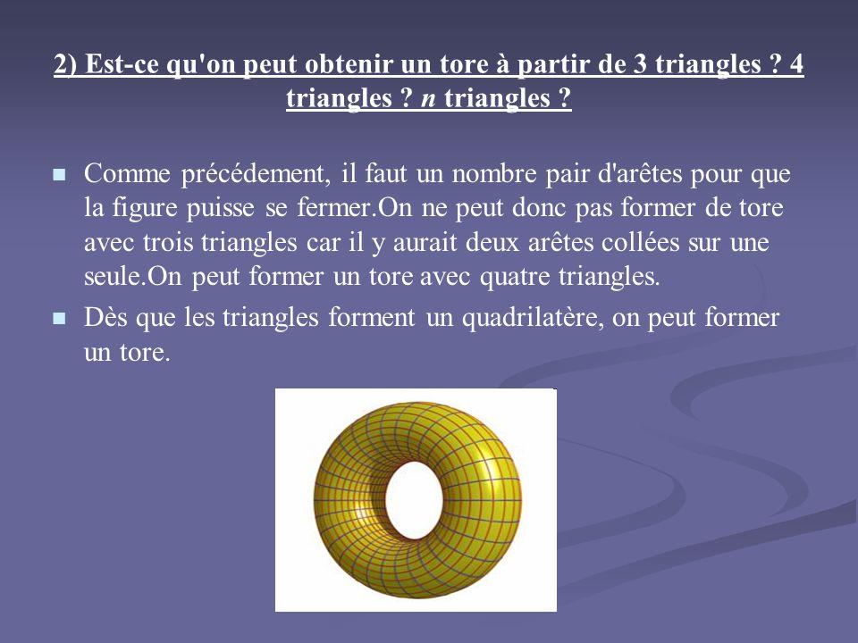 2) Est-ce qu'on peut obtenir un tore à partir de 3 triangles ? 4 triangles ? n triangles ? Comme précédement, il faut un nombre pair d'arêtes pour que