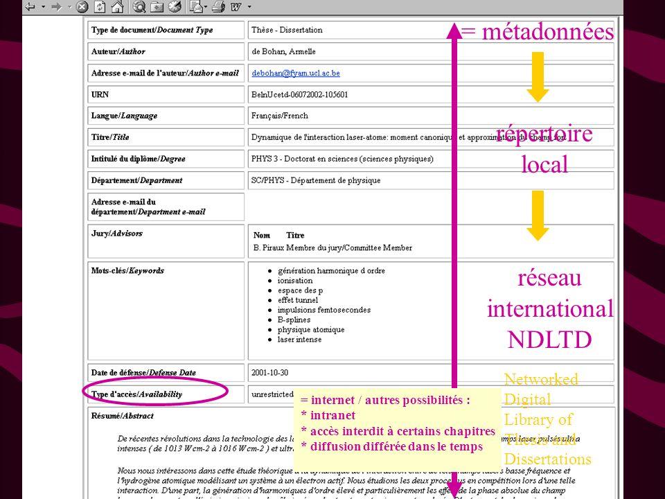 répertoire local réseau international NDLTD Networked Digital Library of Thesis and Dissertations = métadonnées = internet / autres possibilités : * intranet * accès interdit à certains chapitres * diffusion différée dans le temps