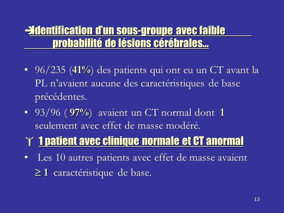 13 Identification dun sous-groupe avec faible probabilité de lésions cérébrales...