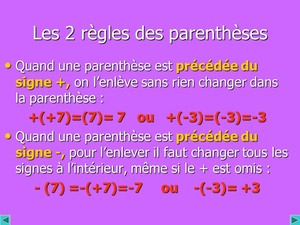 Les 2 règles des parenthèses Quand une parenthèse est précédée du signe +, on lenlève sans rien changer dans la parenthèse : Quand une parenthèse est précédée du signe +, on lenlève sans rien changer dans la parenthèse : +(+7)=(7)= 7 ou +(-3)=(-3)=-3 Quand une parenthèse est précédée du signe -, pour lenlever il faut changer tous les signes à lintérieur, même si le + est omis : Quand une parenthèse est précédée du signe -, pour lenlever il faut changer tous les signes à lintérieur, même si le + est omis : - (7) =-(+7)=-7 ou -(-3)= +3