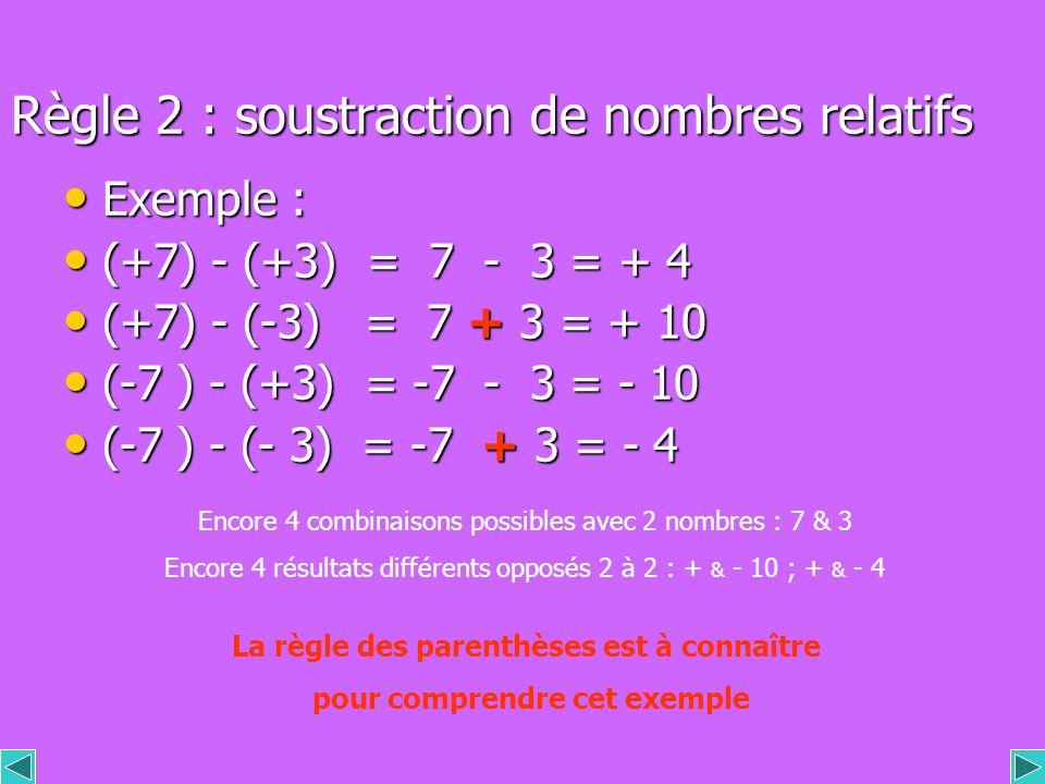Règle 2 : soustraction de nombres relatifs Exemple : Exemple : (+7) - (+3) = 7 - 3 = + 4 (+7) - (+3) = 7 - 3 = + 4 (+7) - (-3) = 7 + 3 = + 10 (+7) - (-3) = 7 + 3 = + 10 (-7 ) - (+3) = -7 - 3 = - 10 (-7 ) - (+3) = -7 - 3 = - 10 (-7 ) - (- 3) = -7 + 3 = - 4 (-7 ) - (- 3) = -7 + 3 = - 4 Encore 4 combinaisons possibles avec 2 nombres : 7 & 3 Encore 4 résultats différents opposés 2 à 2 : + & - 10 ; + & - 4 La règle des parenthèses est à connaître pour comprendre cet exemple