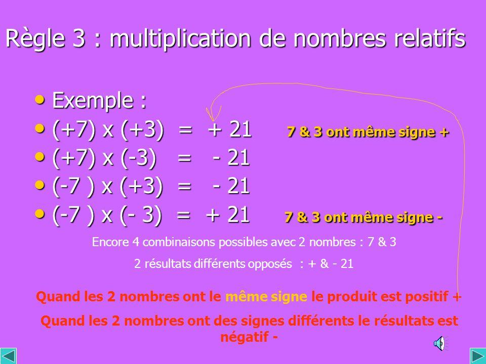 Règle 3 : multiplication de nombres relatifs Exemple : Exemple : (+7) x (+3) = + 21 7 & 3 ont même signe + (+7) x (+3) = + 21 7 & 3 ont même signe + (+7) x (-3) = - 21 (+7) x (-3) = - 21 (-7 ) x (+3) = - 21 (-7 ) x (+3) = - 21 (-7 ) x (- 3) = + 21 7 & 3 ont même signe - (-7 ) x (- 3) = + 21 7 & 3 ont même signe - Encore 4 combinaisons possibles avec 2 nombres : 7 & 3 2 résultats différents opposés : + & - 21 Quand les 2 nombres ont le même signe le produit est positif + Quand les 2 nombres ont des signes différents le résultats est négatif -