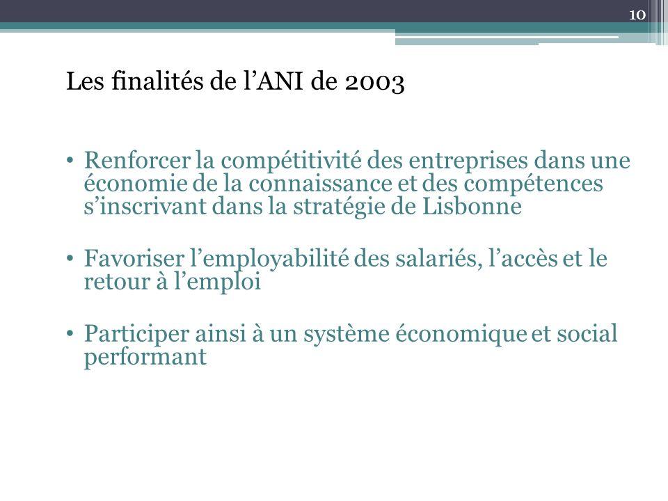 Les finalités de lANI de 2003 Renforcer la compétitivité des entreprises dans une économie de la connaissance et des compétences sinscrivant dans la s