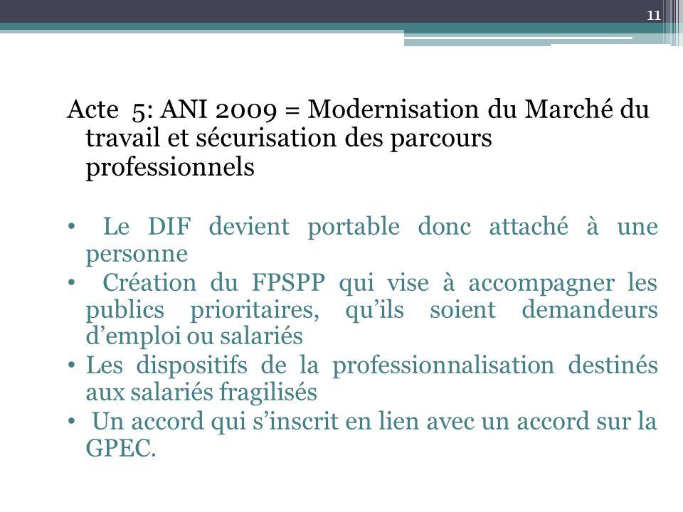 Acte 5: ANI 2009 = Modernisation du Marché du travail et sécurisation des parcours professionnels Le DIF devient portable donc attaché à une personne