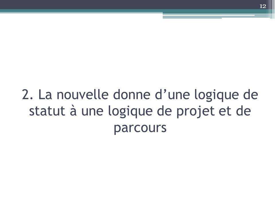 2. La nouvelle donne dune logique de statut à une logique de projet et de parcours 12