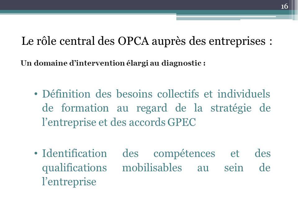 Le rôle central des OPCA auprès des entreprises : Un domaine dintervention élargi au diagnostic : Définition des besoins collectifs et individuels de