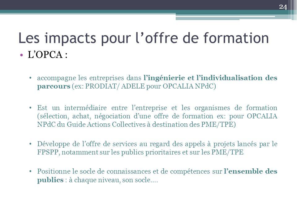 Les impacts pour loffre de formation LOPCA : accompagne les entreprises dans lingénierie et lindividualisation des parcours (ex: PRODIAT/ ADELE pour O