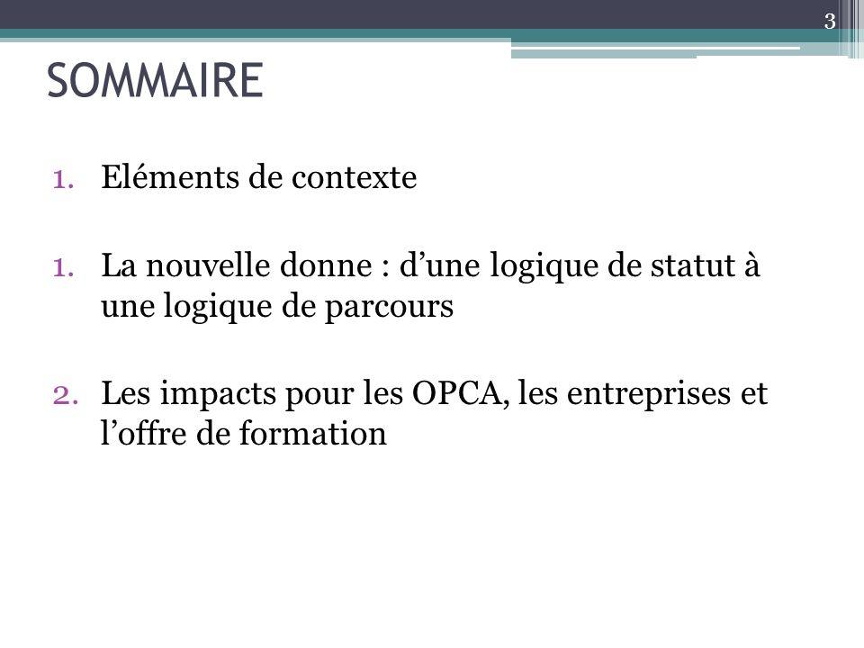 SOMMAIRE 1.Eléments de contexte 1.La nouvelle donne : dune logique de statut à une logique de parcours 2.Les impacts pour les OPCA, les entreprises et