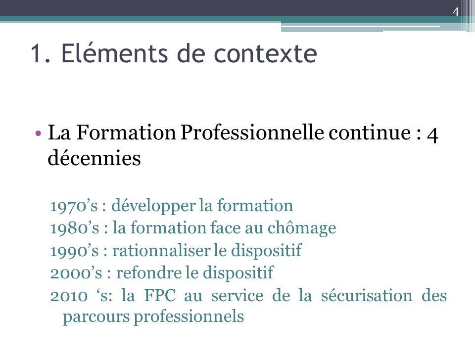 1. Eléments de contexte La Formation Professionnelle continue : 4 décennies 1970s : développer la formation 1980s : la formation face au chômage 1990s