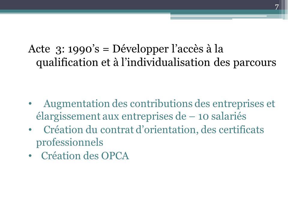Acte 3: 1990s = Développer laccès à la qualification et à lindividualisation des parcours Augmentation des contributions des entreprises et élargissem
