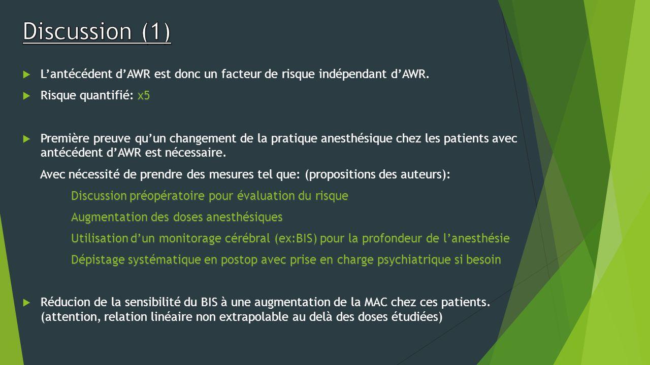 Lantécédent dAWR est donc un facteur de risque indépendant dAWR. x5 Risque quantifié: x5 Première preuve quun changement de la pratique anesthésique c