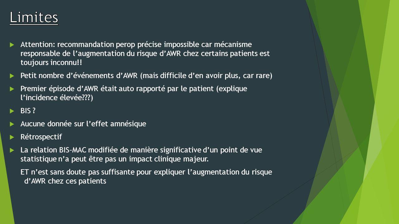 Attention: recommandation perop précise impossible car mécanisme responsable de laugmentation du risque dAWR chez certains patients est toujours incon
