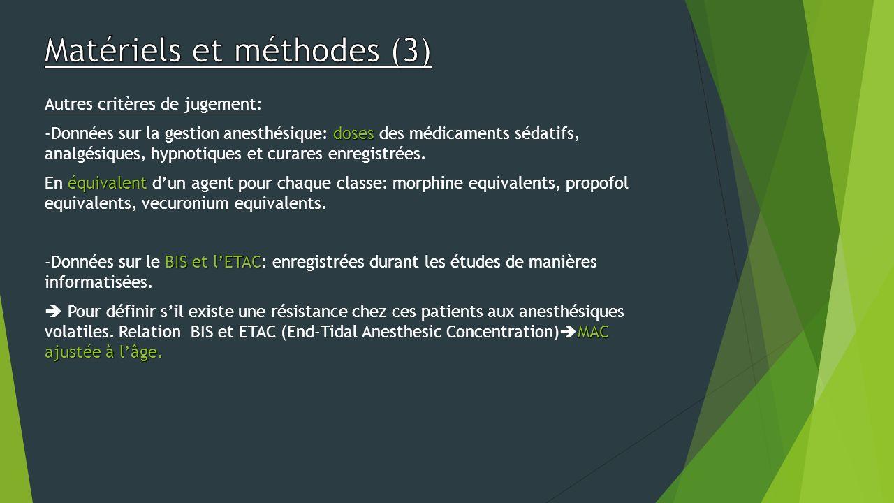 Autres critères de jugement: doses -Données sur la gestion anesthésique: doses des médicaments sédatifs, analgésiques, hypnotiques et curares enregist