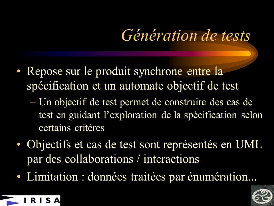 Génération de tests Repose sur le produit synchrone entre la spécification et un automate objectif de test –Un objectif de test permet de construire d