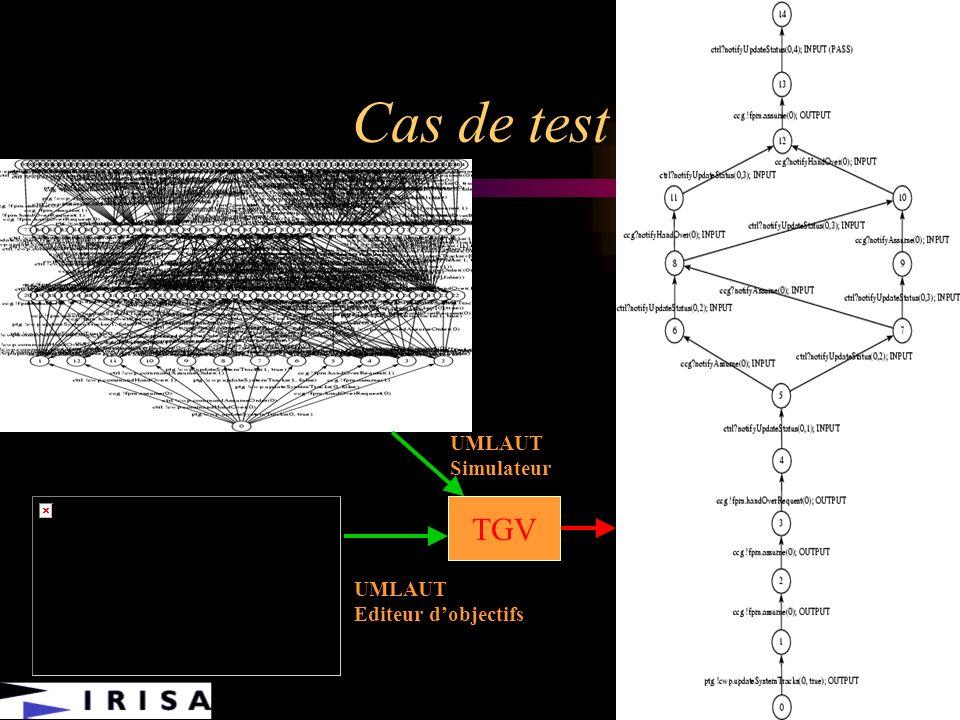 Cas de test TGV UMLAUT Simulateur TGV UMLAUT Editeur dobjectifs