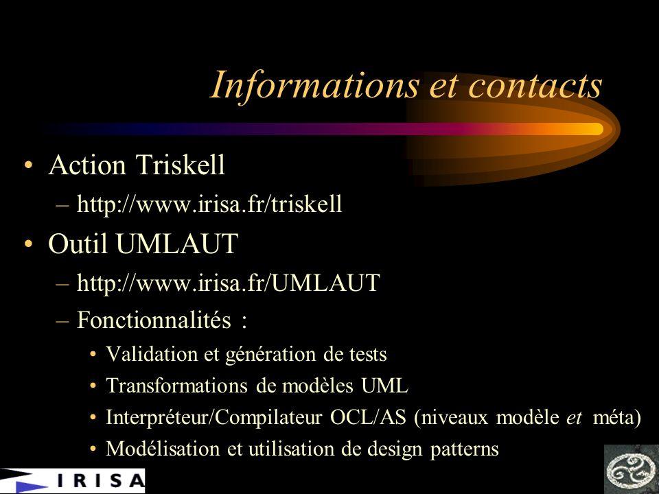 Informations et contacts Action Triskell –http://www.irisa.fr/triskell Outil UMLAUT –http://www.irisa.fr/UMLAUT –Fonctionnalités : Validation et génér