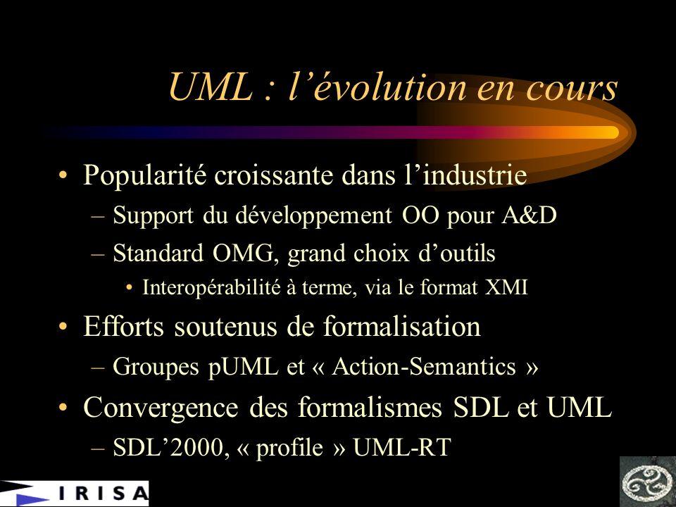 UML : lévolution en cours Popularité croissante dans lindustrie –Support du développement OO pour A&D –Standard OMG, grand choix doutils Interopérabil