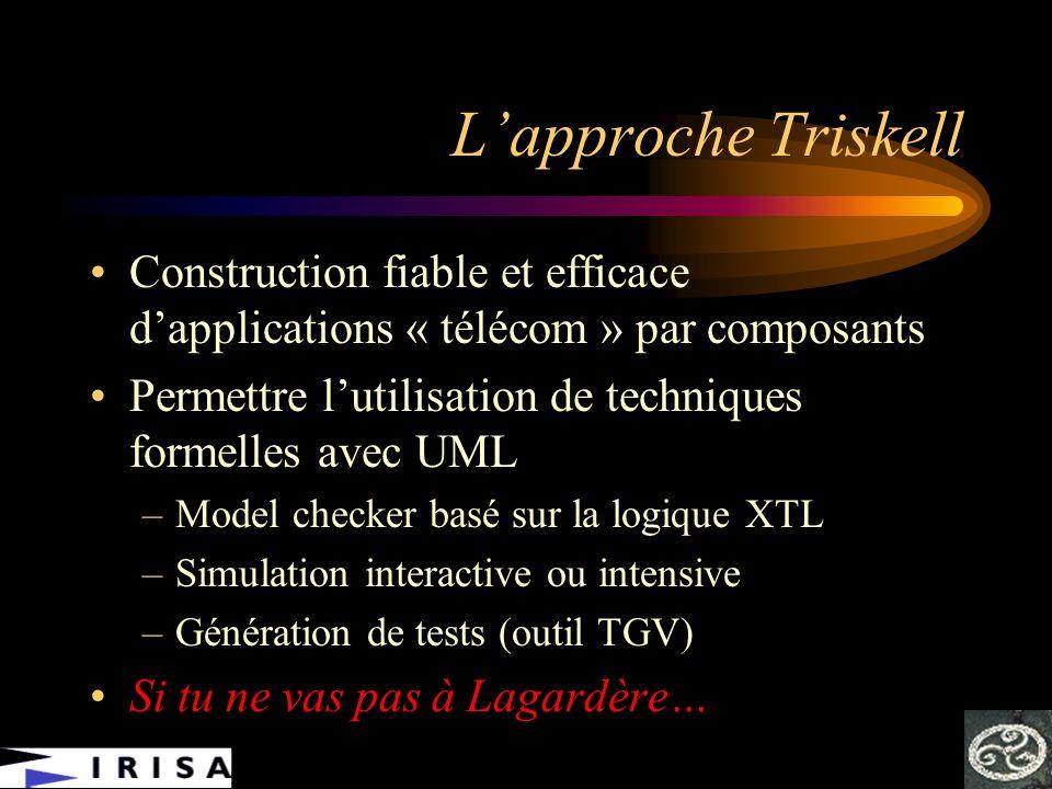 Lapproche Triskell Construction fiable et efficace dapplications « télécom » par composants Permettre lutilisation de techniques formelles avec UML –M