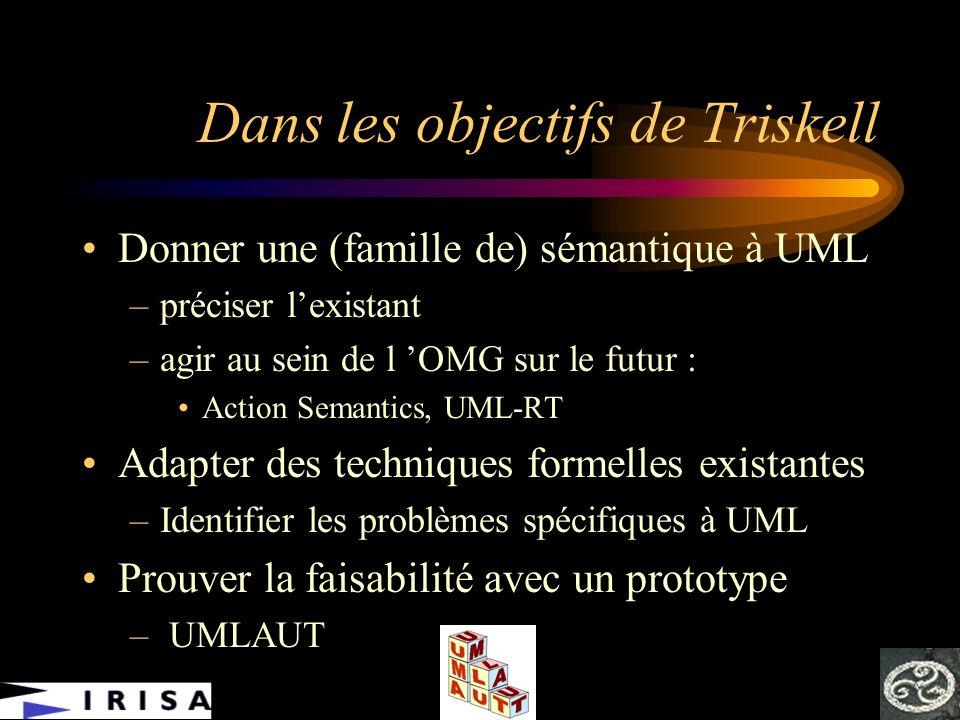 Dans les objectifs de Triskell Donner une (famille de) sémantique à UML –préciser lexistant –agir au sein de l OMG sur le futur : Action Semantics, UM