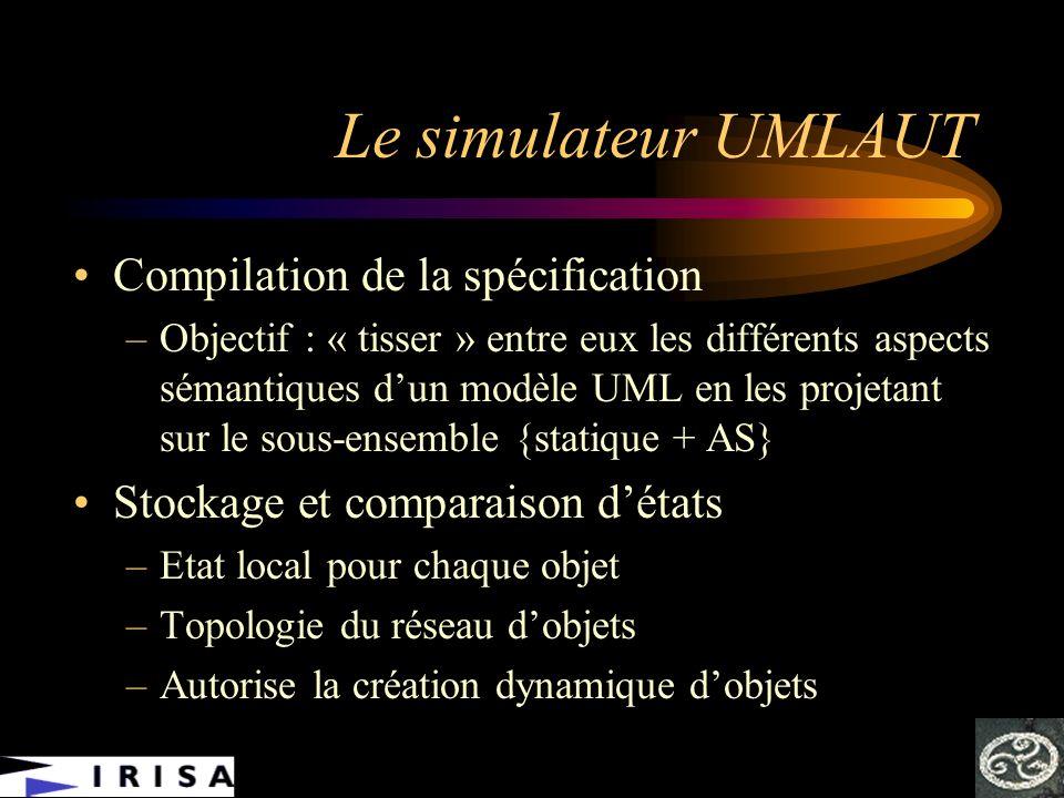 Le simulateur UMLAUT Compilation de la spécification –Objectif : « tisser » entre eux les différents aspects sémantiques dun modèle UML en les projeta