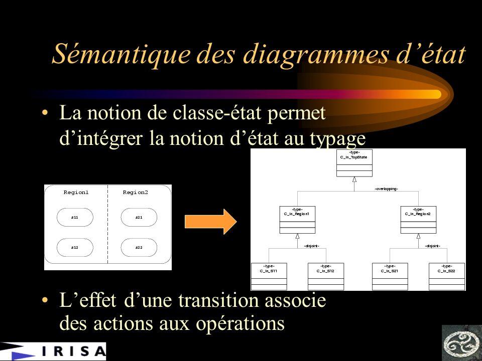 Sémantique des diagrammes détat La notion de classe-état permet dintégrer la notion détat au typage Leffet dune transition associe des actions aux opé