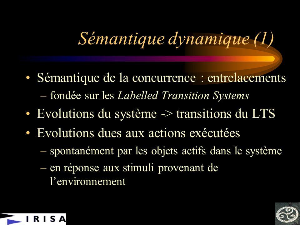 Sémantique dynamique (1) Sémantique de la concurrence : entrelacements –fondée sur les Labelled Transition Systems Evolutions du système -> transition