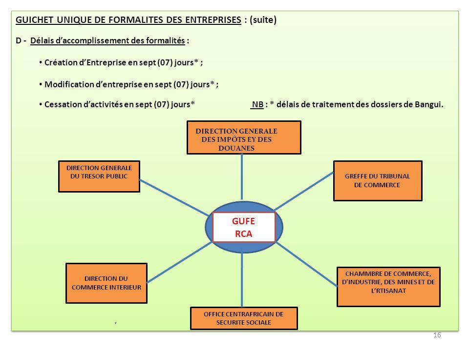 15 Dautres initiatives ont été également prises par le gouvernement en vue daméliorer le climat des affaires en RCA. Cest le cas de : - la mise en pla