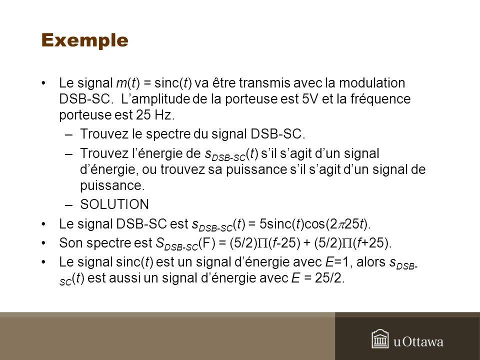 Exemple Le signal m(t) = sinc(t) va être transmis avec la modulation DSB-SC. Lamplitude de la porteuse est 5V et la fréquence porteuse est 25 Hz. –Tro