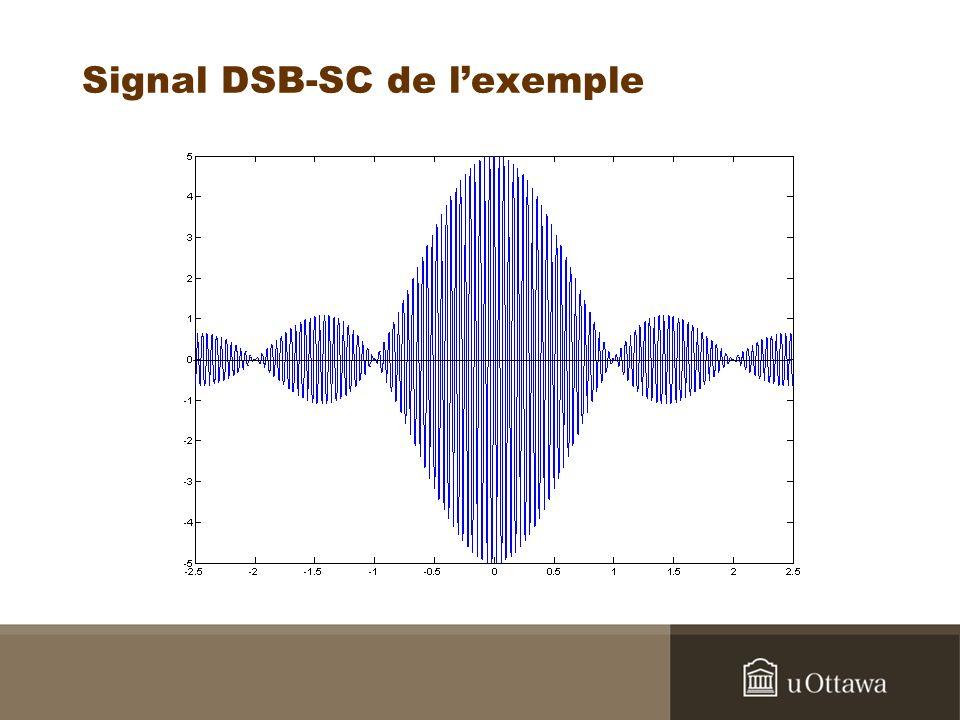 Signal DSB-SC de lexemple