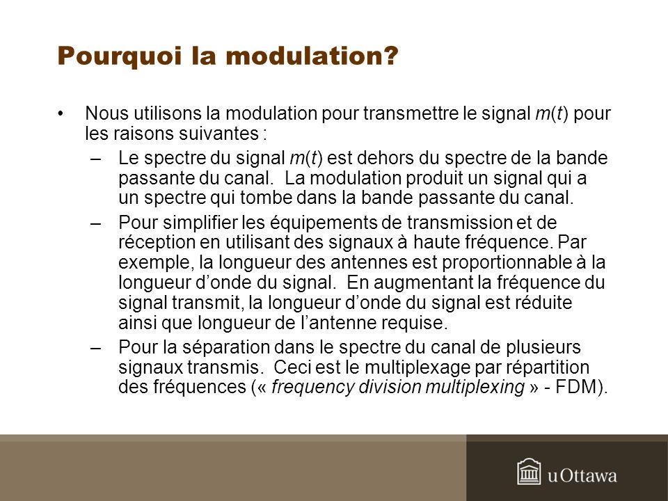 Modulation damplitude à deux bandes latérales avec porteuse supprimée Dans la modulation damplitude (« amplitude modulation » - AM), lamplitude de la porteuse est proportionnelle au signal dinformation, m(t).