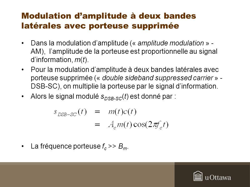 Exemple dun signal DSB-SC