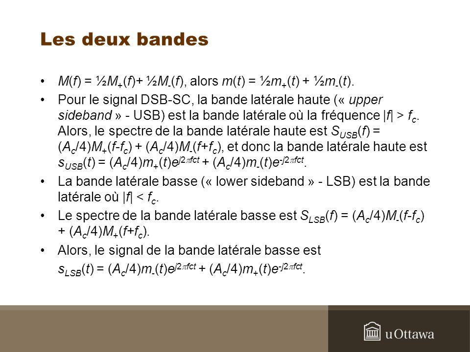 Les deux bandes M(f) = ½M + (f)+ ½M - (f), alors m(t) = ½m + (t) + ½m - (t). Pour le signal DSB-SC, la bande latérale haute (« upper sideband » - USB)