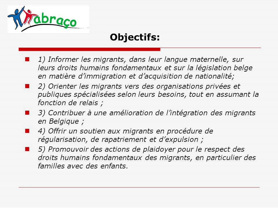 Public cible Migrants lusophones en situation irrégulière ou précaire.