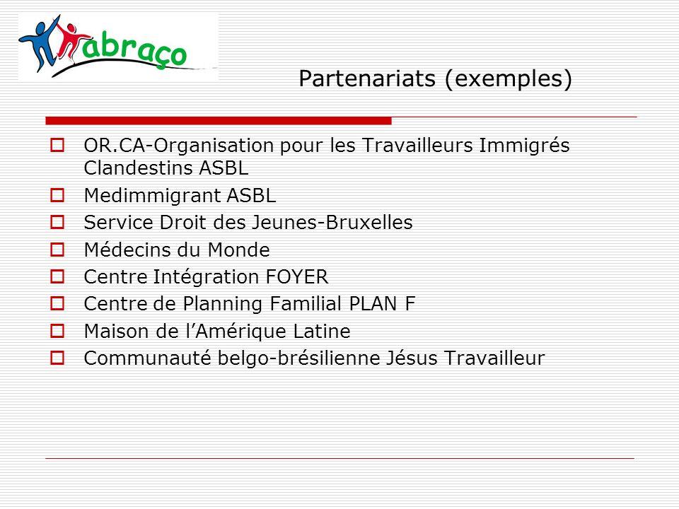 Activités à développer Création dun centre de documentation Développement dun site internet bilingue (portugais-français) Etude sur la communauté brésilienne Visites dans les centres fermés Cours de français/néerlandais